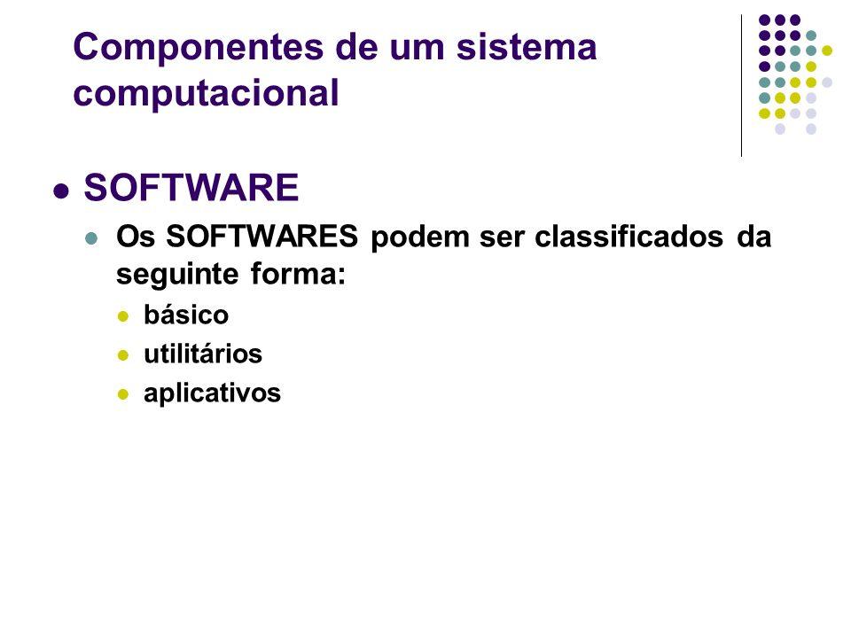 SOFTWARE Os SOFTWARES podem ser classificados da seguinte forma: básico utilitários aplicativos Componentes de um sistema computacional