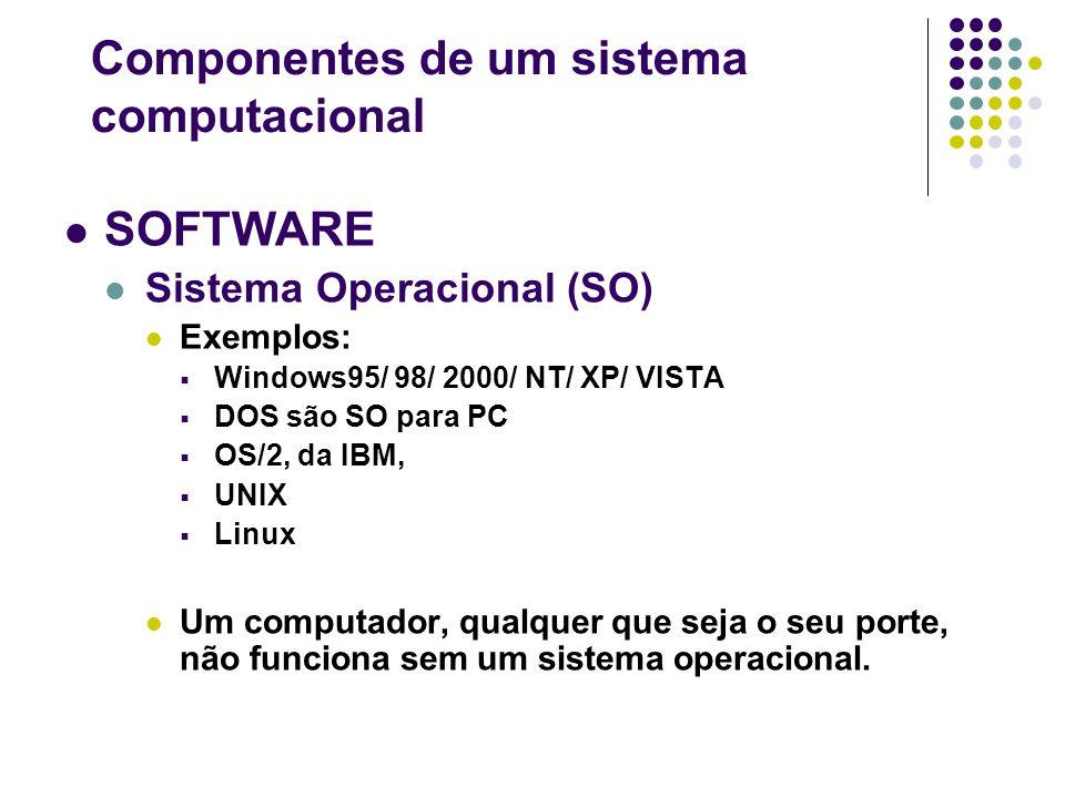 SOFTWARE Sistema Operacional (SO) Exemplos: Windows95/ 98/ 2000/ NT/ XP/ VISTA DOS são SO para PC OS/2, da IBM, UNIX Linux Um computador, qualquer que
