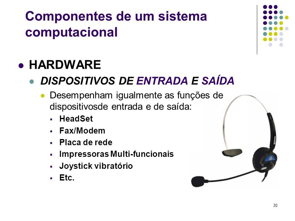 30 HARDWARE DISPOSITIVOS DE ENTRADA E SAÍDA Desempenham igualmente as funções de dispositivosde entrada e de saída: HeadSet Fax/Modem Placa de rede Im