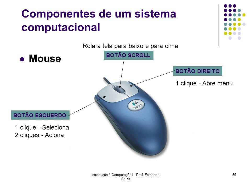 Introdução à Computação I - Prof. Fernando Stuck 35 Mouse BOTÃO ESQUERDO BOTÃO DIREITO BOTÃO SCROLL 1 clique - Seleciona 2 cliques - Aciona 1 clique -