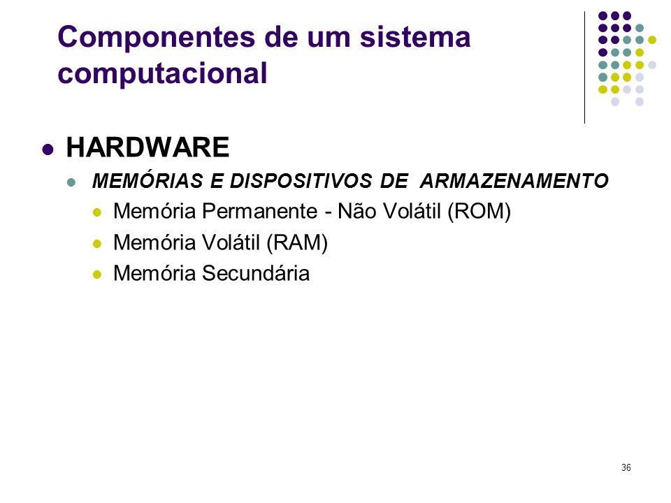 36 HARDWARE MEMÓRIAS E DISPOSITIVOS DE ARMAZENAMENTO Memória Permanente - Não Volátil (ROM) Memória Volátil (RAM) Memória Secundária Componentes de um