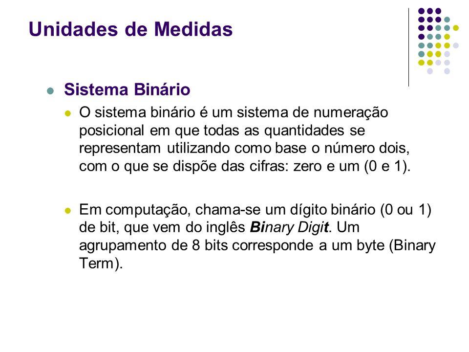 Sistema Binário O sistema binário é um sistema de numeração posicional em que todas as quantidades se representam utilizando como base o número dois,