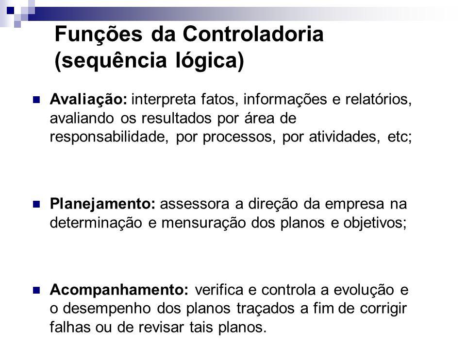 Informação: compreende os sistemas contábil-financeiro-gerenciais; Motivação: refere-se aos efeitos dos sistemas de controle sobre o comportamento; Co