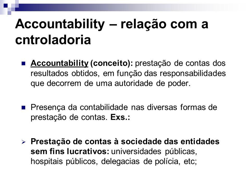 Processo de globalização e efeitos na controladoria (relação com países desenvolvidos) Acentuada valorização do comportamento ético: EUA: atos de corr