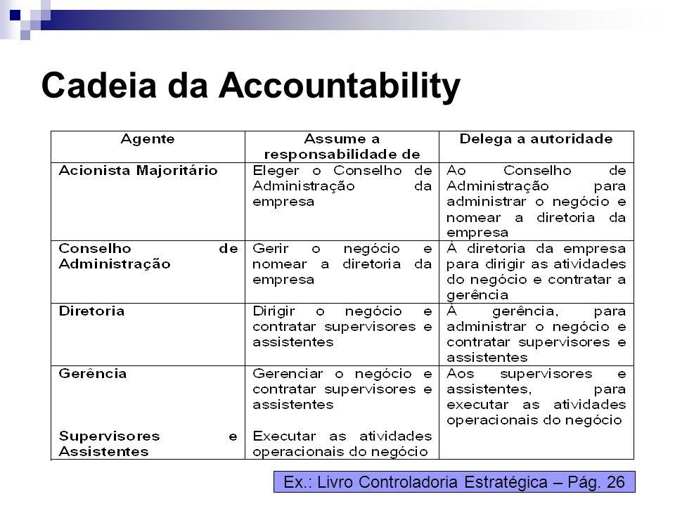 Accountability – relação com a cntroladoria Emissão dos relatórios financeiros de um condomínio residencial: o síndico deve prestar contas aos condômi