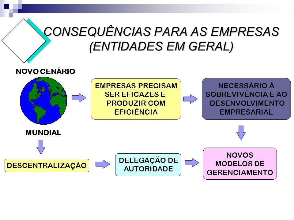 Iniciativa; Liderança; Ética; Cultura Geral; Persuasão; Cooperação; Persistência; Imparcialidade; Consciência das limitações; Comunicação racional.