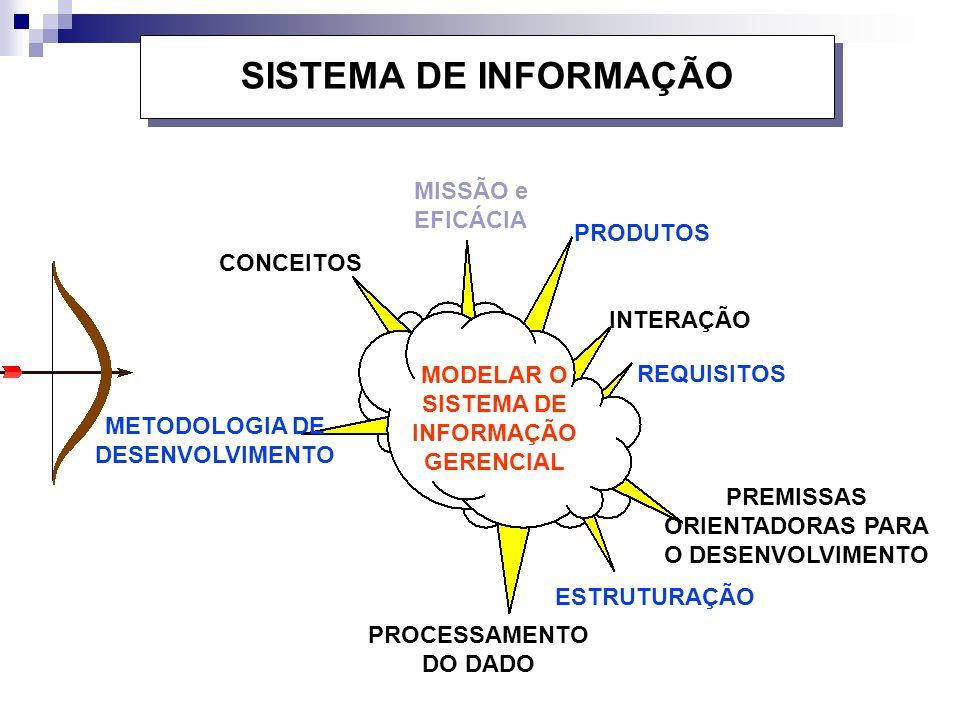 Controladoria Estratégica Um compromisso muito forte na Controladoria Estratégica diz respeito com o longo prazo, à obrigação de começar a introduzir