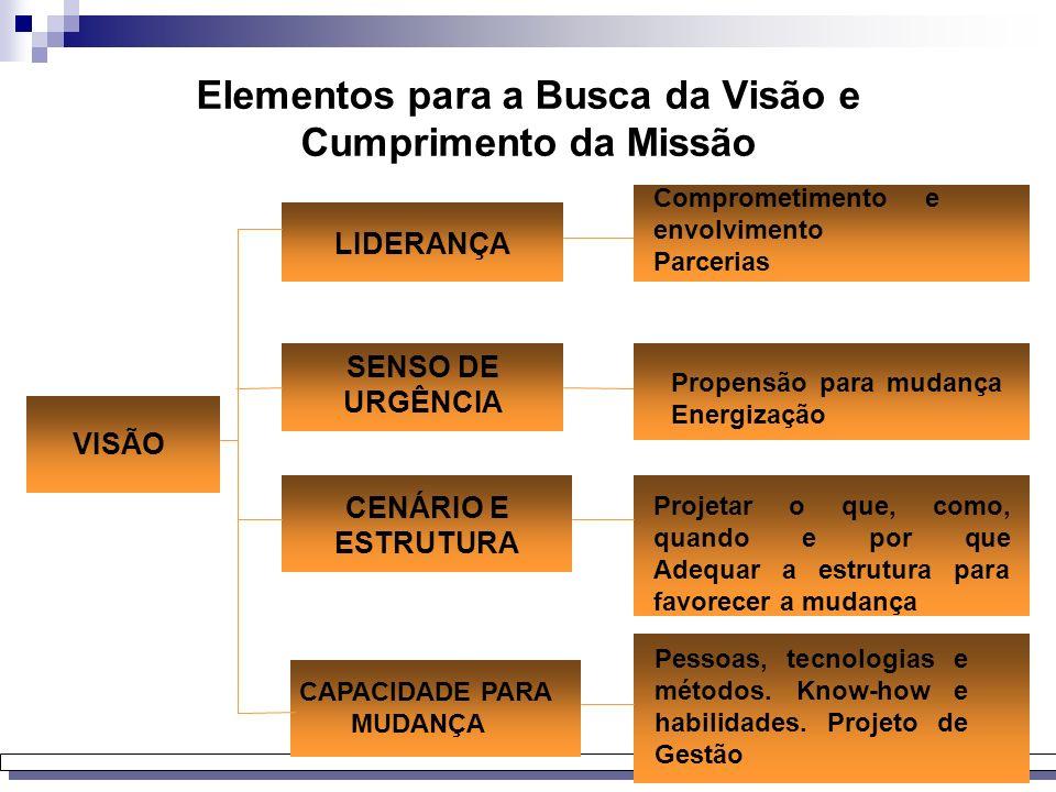 Pressupostos para a definição da Missão: Quem é e onde está o nosso cliente? Quem poderá vir a ser o nosso cliente? O que podemos fazer para manter os