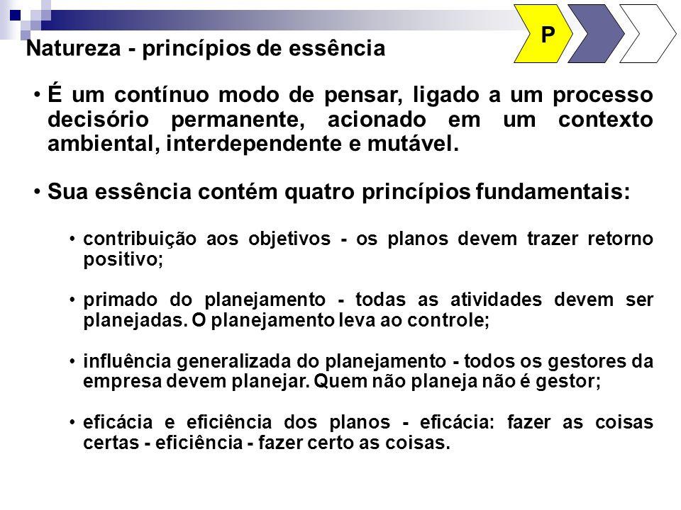 Definição: etapa do processo de gestão em que se decide antecipadamente sobre as ações. P Tem por escopo: garantir o cumprimento da missão; assegurar