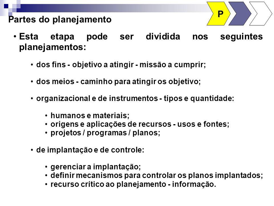 Natureza - princípios de forma Se referem à realização, pois o planejamento deve ser: P Participativo: processo (+) importante que o produto; coordena
