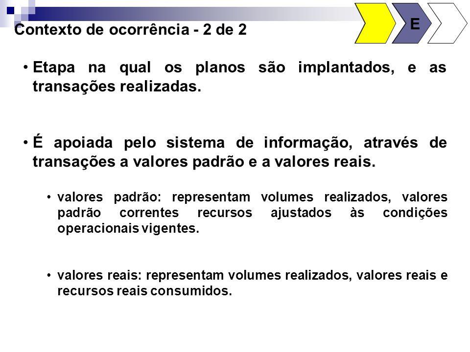 Contexto de ocorrência - 1 de 2 Não se restringe apenas aos processos de fabricação, mas também aos setores de serviços, tais como: E Serviços auxilia