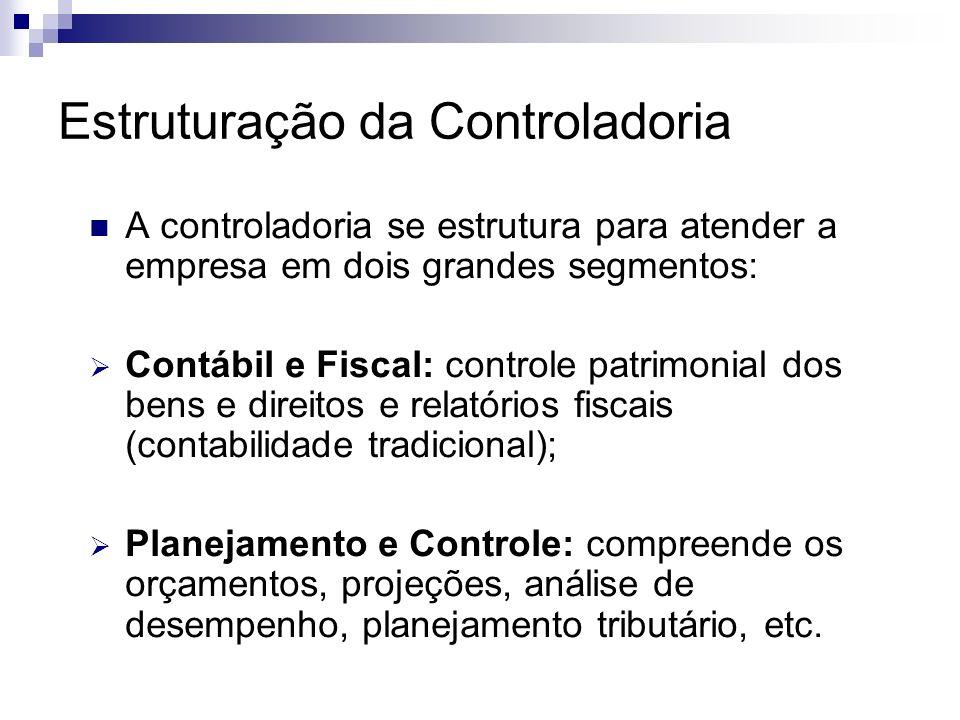 Controladoria - Conceito Controladoria é o departamento responsável pelo projeto, elaboração, implementação e manutenção do sistema integrado de infor