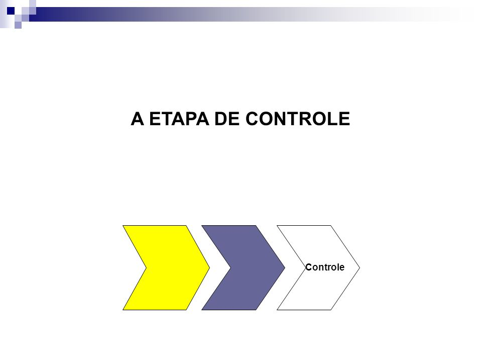 Contexto de ocorrência - 2 de 2 Etapa na qual os planos são implantados, e as transações realizadas. EE É apoiada pelo sistema de informação, através