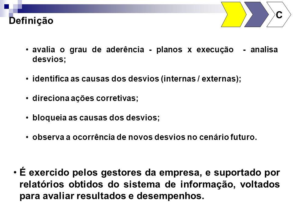 Importância - 2 de 2 Nesta etapa são geradas as informações para avaliar: o resultado de produtos e serviços; o desempenho dos gestores e áreas de res