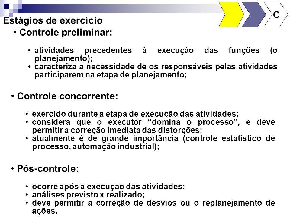 Definição Etapa do processo de gestão, contínua e recorrente que: C É exercido pelos gestores da empresa, e suportado por relatórios obtidos do sistem