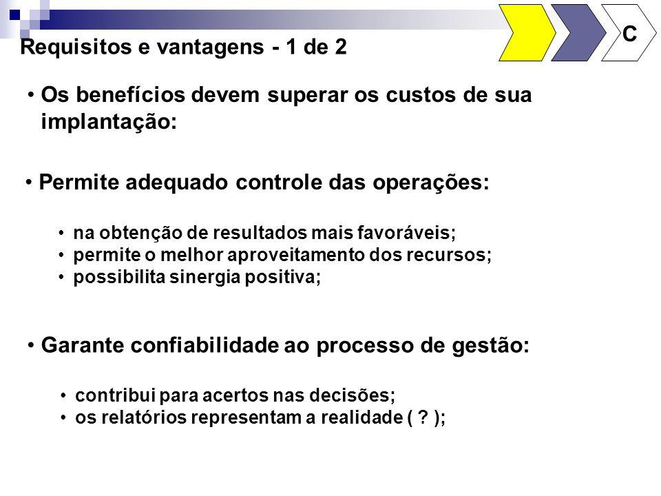 Estágios de exercício Controle preliminar: atividades precedentes à execução das funções (o planejamento); caracteriza a necessidade de os responsávei