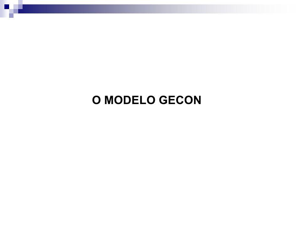 Requisitos e vantagens - 2 de 2 Homologa os relatórios da organização: adequado ao modelo de gestão; aceitação da informação; medir resultados individ