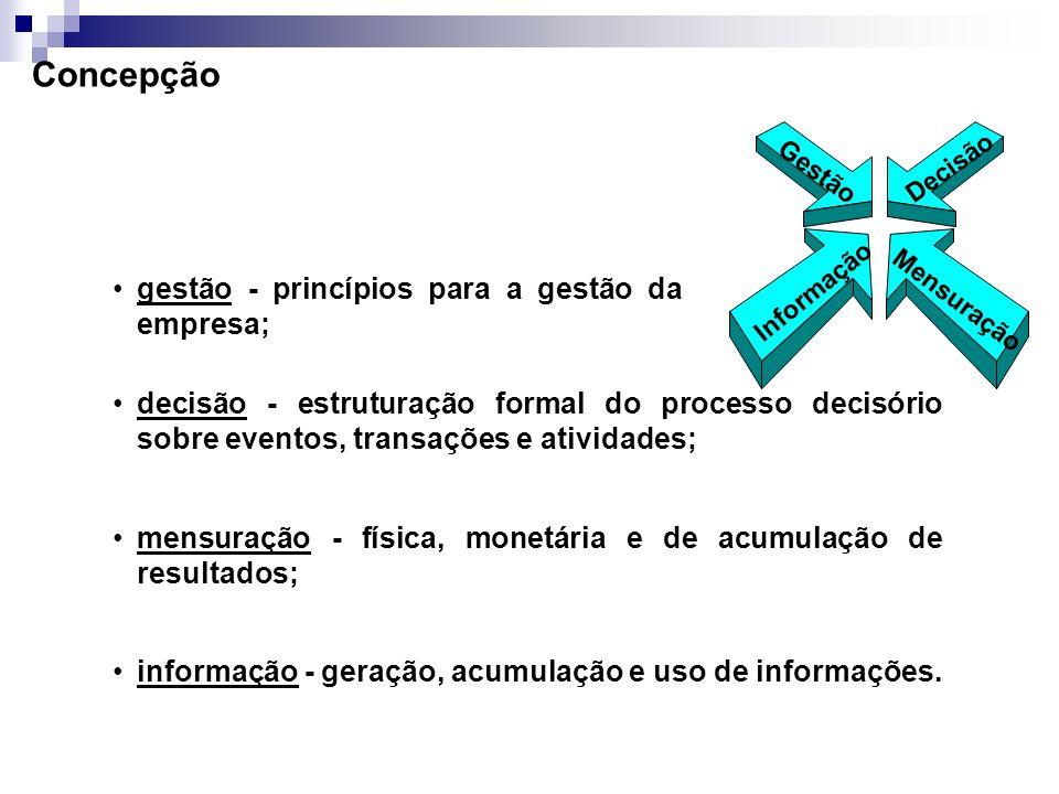 Definição, origem e características É um modelo: gerencial de vanguarda; 100% brasileiro. Principais características: voltado à administração por resu