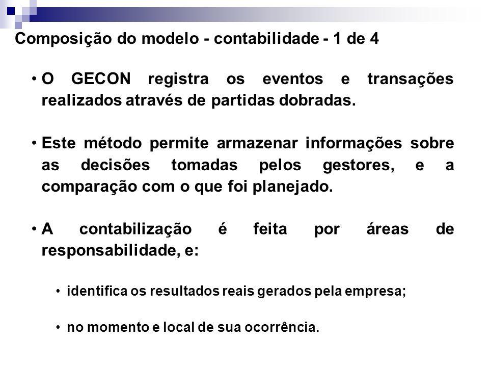 Composição do modelo - receitas e custos - 1 de 2 O GECON contempla as receitas e custos dos produtos e serviços, e não somente os custos. Considera q
