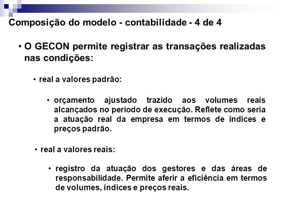 Composição do modelo - contabilidade - 3 de 4 Princípios propostos pelo GECON: avaliação dos ativos por aquilo que representam para a empresa - potenc