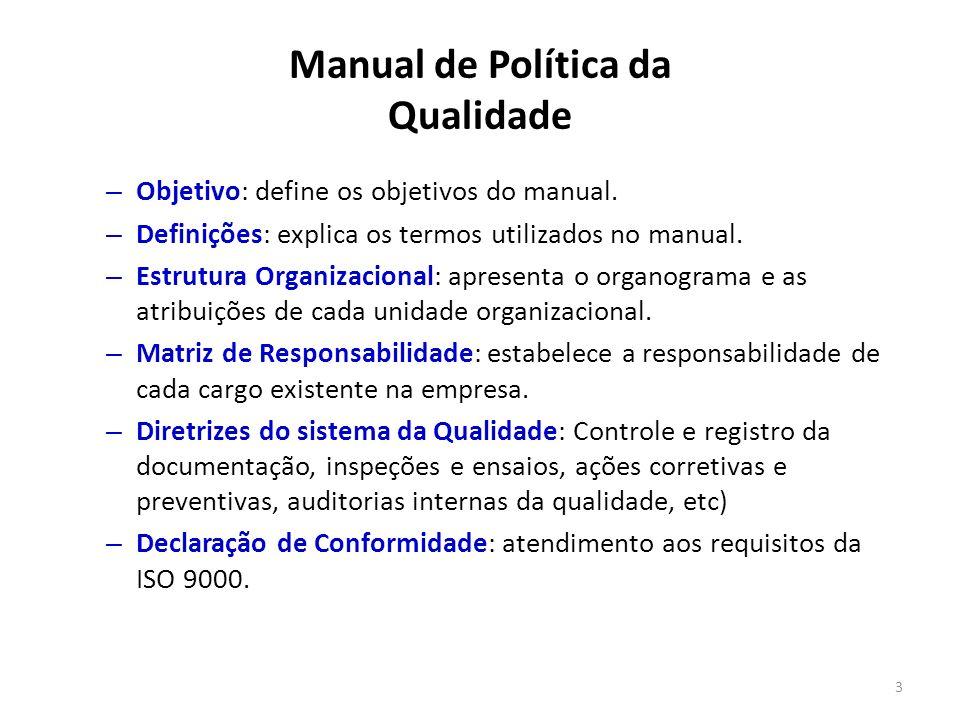 Manual de Política da Qualidade – Objetivo: define os objetivos do manual. – Definições: explica os termos utilizados no manual. – Estrutura Organizac