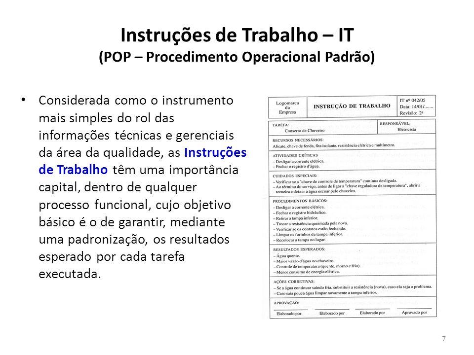 Instruções de Trabalho – IT (POP – Procedimento Operacional Padrão) Estrutura Básica de uma Instrução de Trabalho: – Tarefa – nome da tarefa pertinente à Instrução.