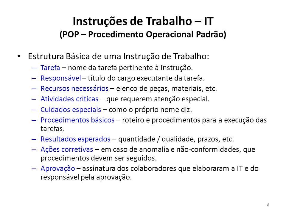 Instruções de Trabalho – IT (POP – Procedimento Operacional Padrão) Estrutura Básica de uma Instrução de Trabalho: – Tarefa – nome da tarefa pertinent