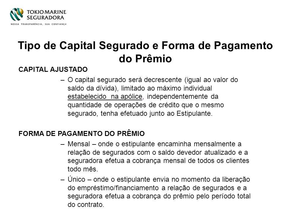 CAPITAL AJUSTADO –O capital segurado será decrescente (igual ao valor do saldo da dívida), limitado ao máximo individual estabelecido na apólice, inde