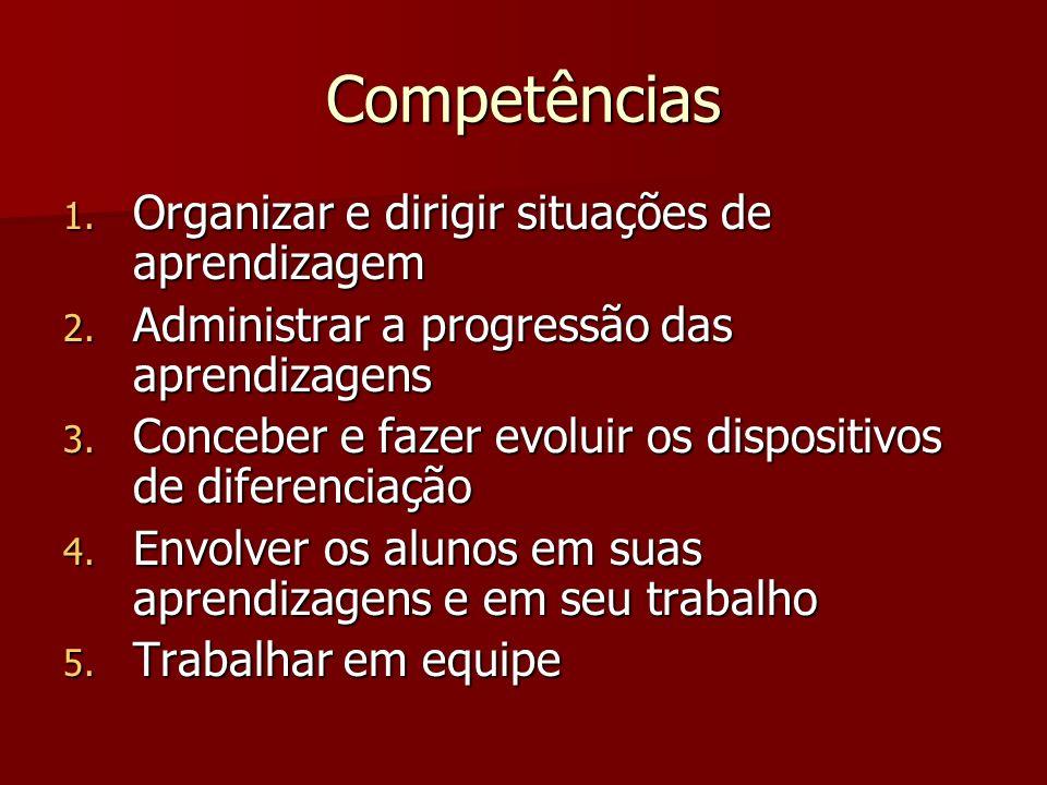 Competências 1. Organizar e dirigir situações de aprendizagem 2. Administrar a progressão das aprendizagens 3. Conceber e fazer evoluir os dispositivo