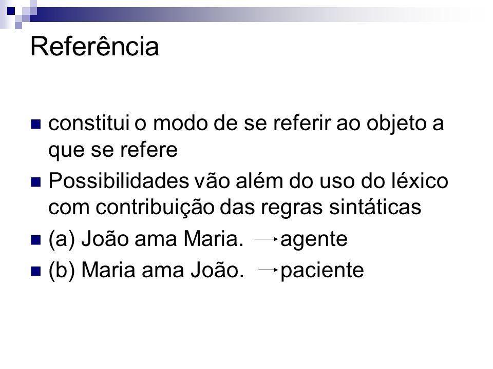 Referência Maneiras de se referir a indivíduos no mundo Ex.: jogador de futebol: Ronaldinho, o fenômeno, o gorducho formas definidas reconhecidas por nós devido às condições que as tornam verdadeiras a verdade não está relacionada ao que é inerente ao ser referido, mas à construção dela no contexto social em que o referido se encontra
