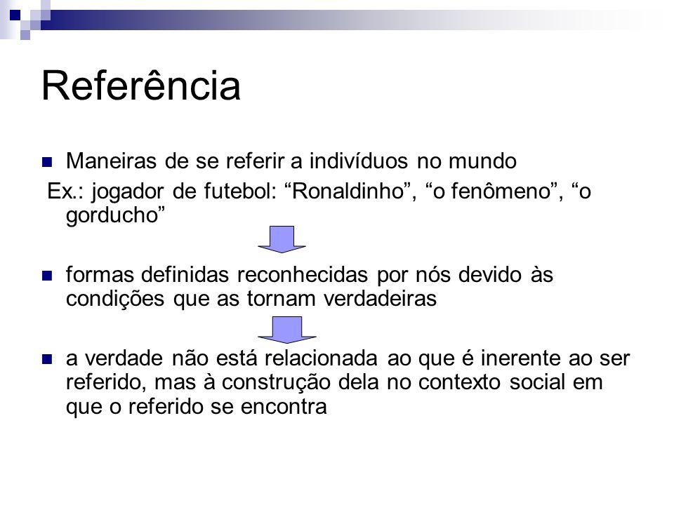 Referência Maneiras de se referir a indivíduos no mundo Ex.: jogador de futebol: Ronaldinho, o fenômeno, o gorducho formas definidas reconhecidas por