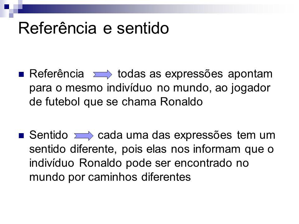 Referência e sentido Referência todas as expressões apontam para o mesmo indivíduo no mundo, ao jogador de futebol que se chama Ronaldo Sentido cada u