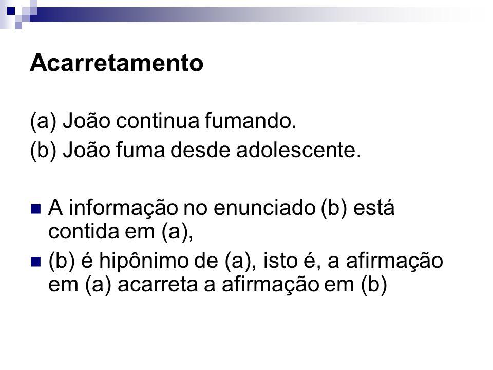 Acarretamento (a) João continua fumando. (b) João fuma desde adolescente. A informação no enunciado (b) está contida em (a), (b) é hipônimo de (a), is