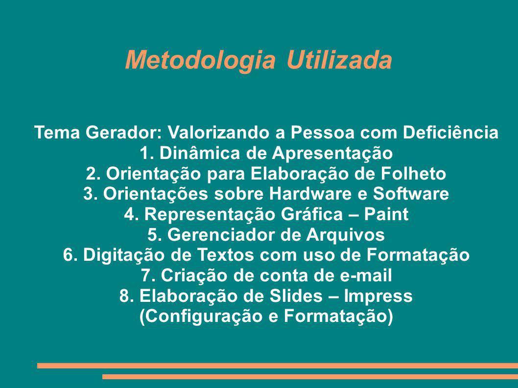 Metodologia Utilizada Tema Gerador: Valorizando a Pessoa com Deficiência 1. Dinâmica de Apresentação 2. Orientação para Elaboração de Folheto 3. Orien