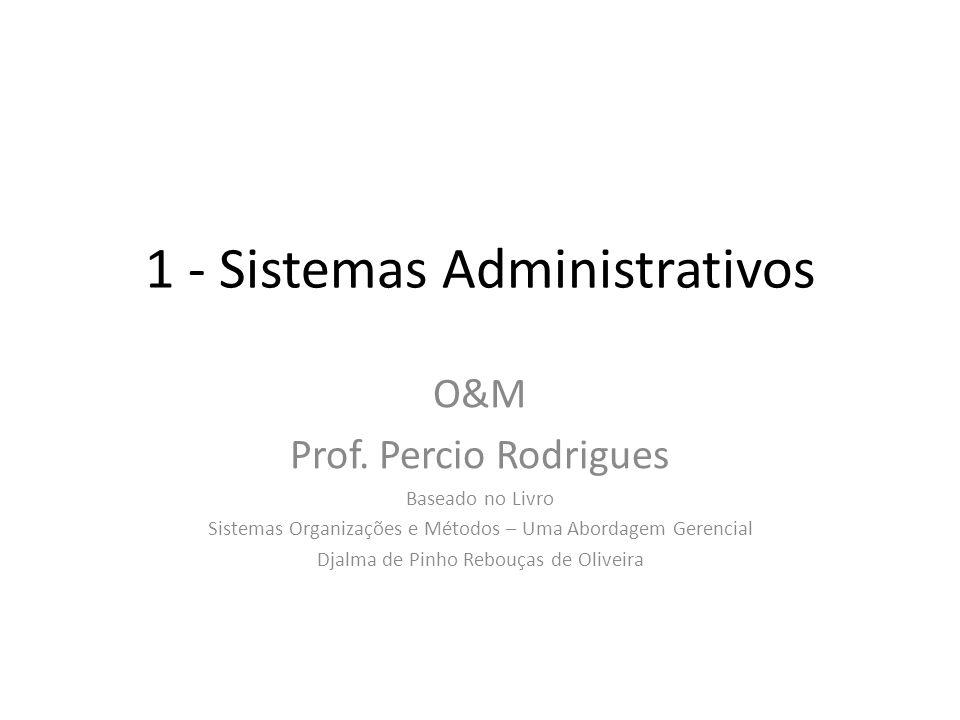 1 - Sistemas Administrativos O&M Prof. Percio Rodrigues Baseado no Livro Sistemas Organizações e Métodos – Uma Abordagem Gerencial Djalma de Pinho Reb