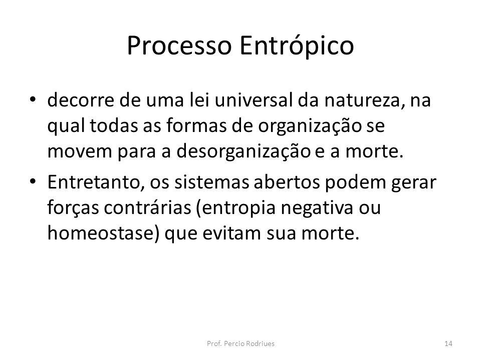 Processo Entrópico decorre de uma lei universal da natureza, na qual todas as formas de organização se movem para a desorganização e a morte. Entretan