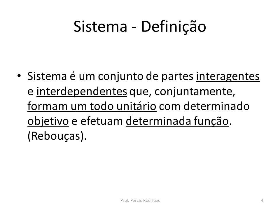 Sistema - Definição Sistema é um conjunto de partes interagentes e interdependentes que, conjuntamente, formam um todo unitário com determinado objeti