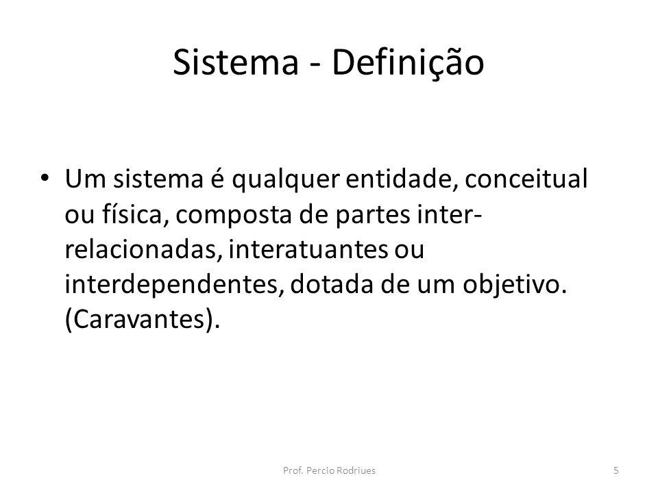 Sistema - Definição Um sistema é qualquer entidade, conceitual ou física, composta de partes inter- relacionadas, interatuantes ou interdependentes, d
