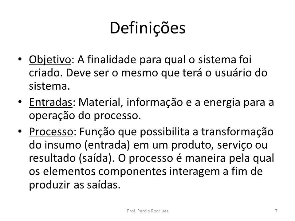 Definições Objetivo: A finalidade para qual o sistema foi criado. Deve ser o mesmo que terá o usuário do sistema. Entradas: Material, informação e a e