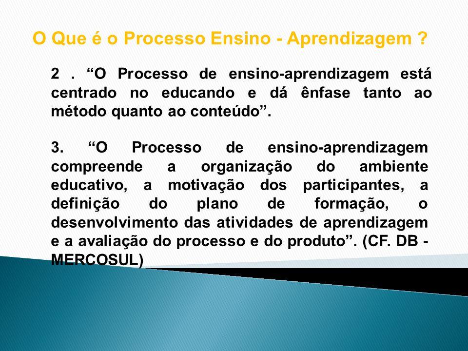 O Que é o Processo Ensino - Aprendizagem ? 2. O Processo de ensino-aprendizagem está centrado no educando e dá ênfase tanto ao método quanto ao conteú