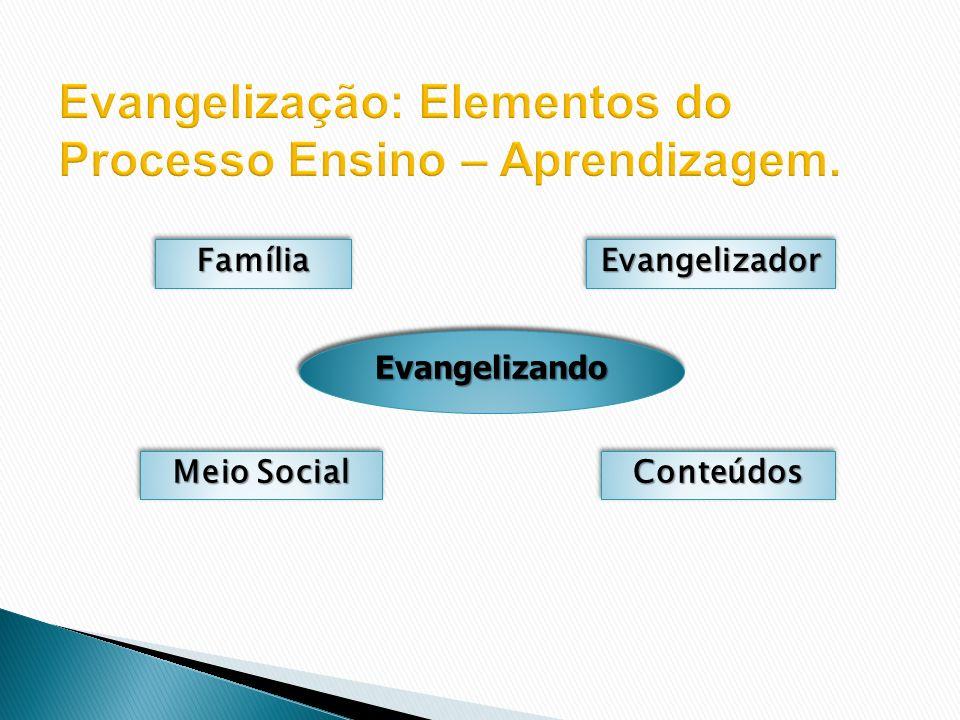 MeioSocial Meio Social ConteúdosConteúdos EvangelizandoEvangelizando FamíliaFamíliaEvangelizadorEvangelizador
