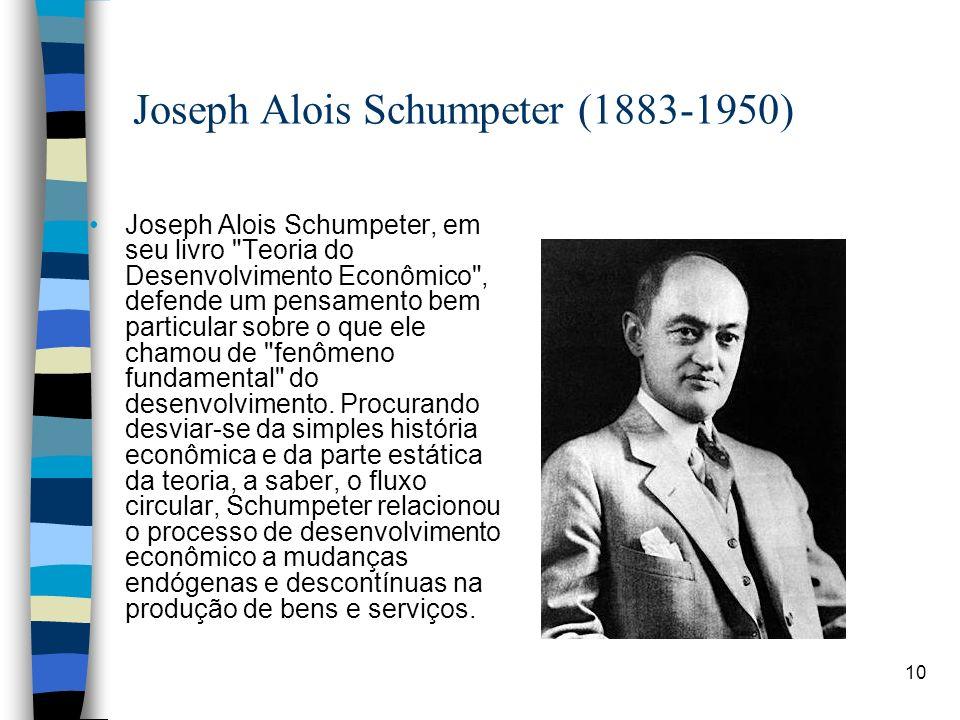 Joseph Alois Schumpeter (1883-1950) Joseph Alois Schumpeter, em seu livro
