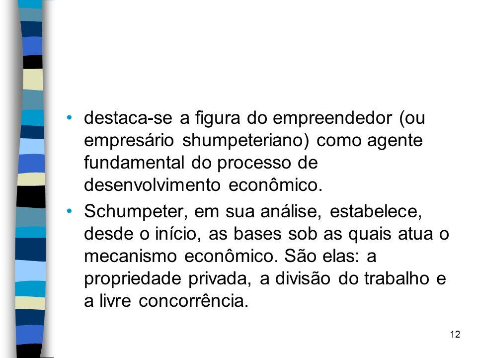 destaca-se a figura do empreendedor (ou empresário shumpeteriano) como agente fundamental do processo de desenvolvimento econômico. Schumpeter, em sua