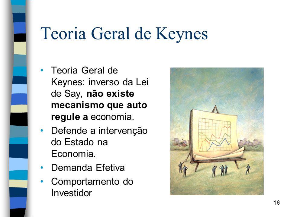 Teoria Geral de Keynes Teoria Geral de Keynes: inverso da Lei de Say, não existe mecanismo que auto regule a economia. Defende a intervenção do Estado