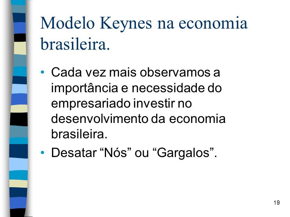 Modelo Keynes na economia brasileira. Cada vez mais observamos a importância e necessidade do empresariado investir no desenvolvimento da economia bra