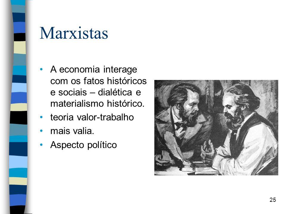 Marxistas A economia interage com os fatos históricos e sociais – dialética e materialismo histórico. teoria valor-trabalho mais valia. Aspecto políti