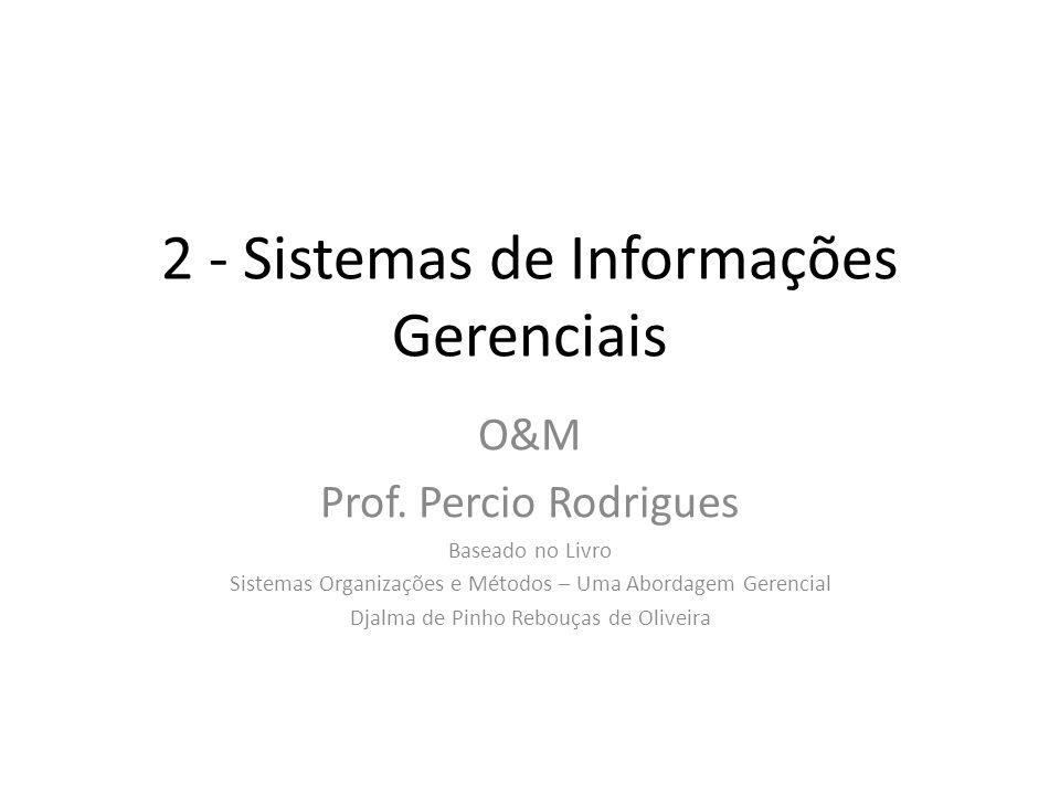 2 - Sistemas de Informações Gerenciais O&M Prof. Percio Rodrigues Baseado no Livro Sistemas Organizações e Métodos – Uma Abordagem Gerencial Djalma de