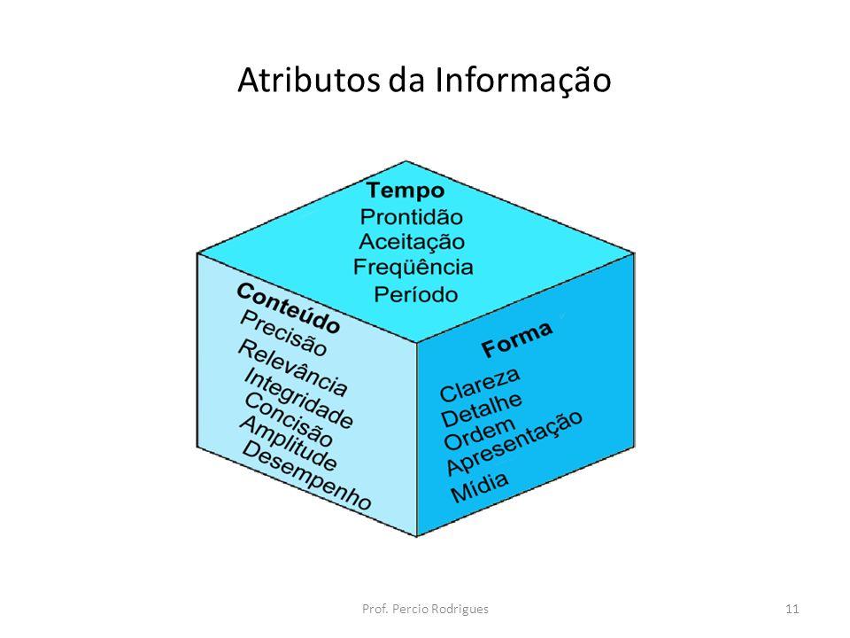 Atributos da Informação Prof. Percio Rodrigues11