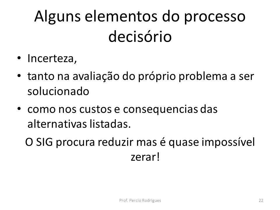 Alguns elementos do processo decisório Incerteza, tanto na avaliação do próprio problema a ser solucionado como nos custos e consequencias das alternativas listadas.