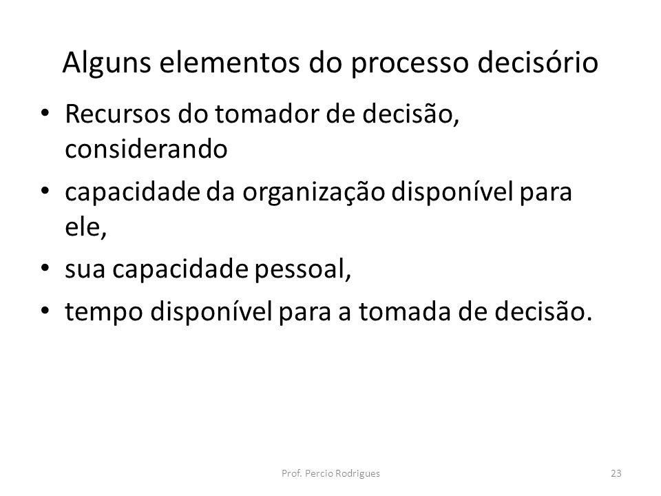 Alguns elementos do processo decisório Recursos do tomador de decisão, considerando capacidade da organização disponível para ele, sua capacidade pessoal, tempo disponível para a tomada de decisão.
